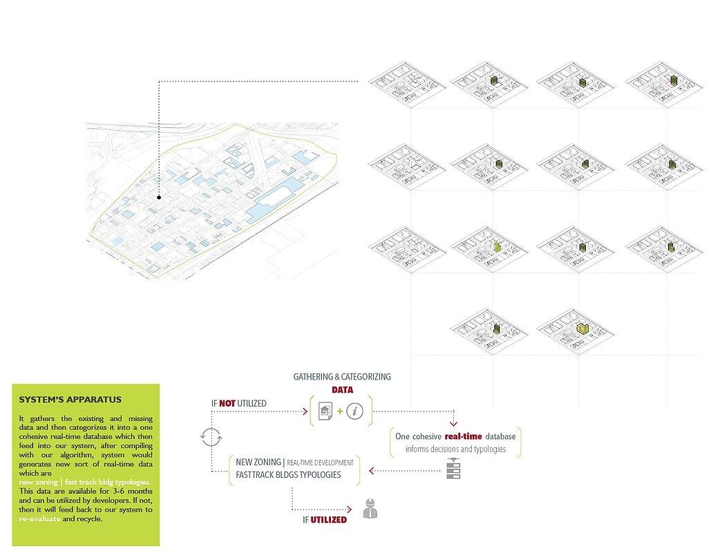 Conceptual Design 03 02