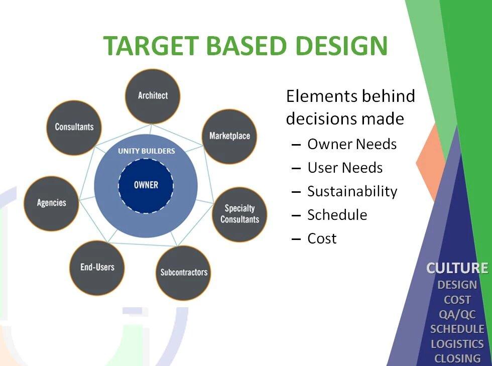 Conceptual Design 04 12