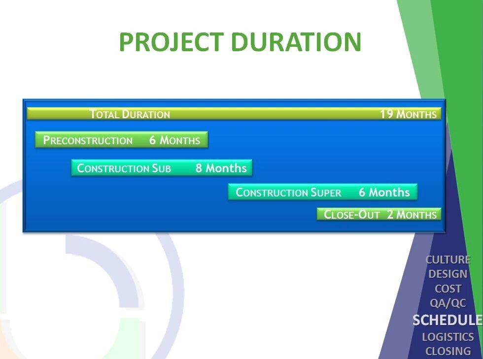Conceptual Design 04 13
