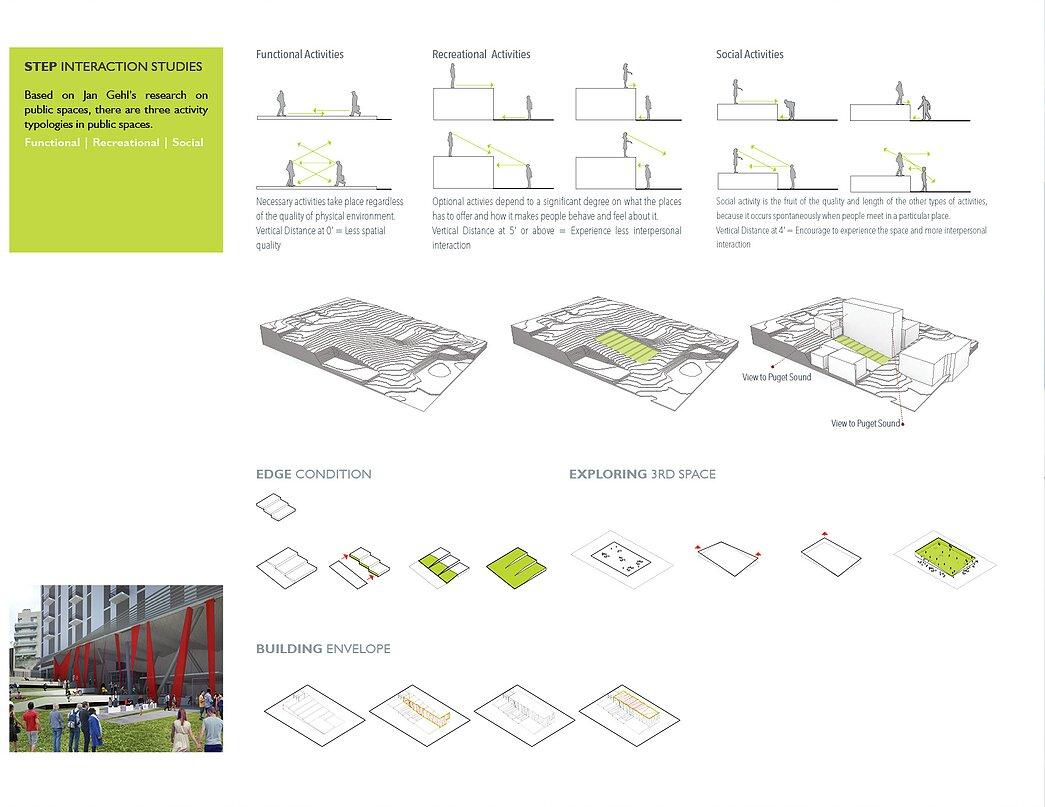 Conceptual Design 06 01